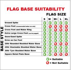 Flag Base Suitability